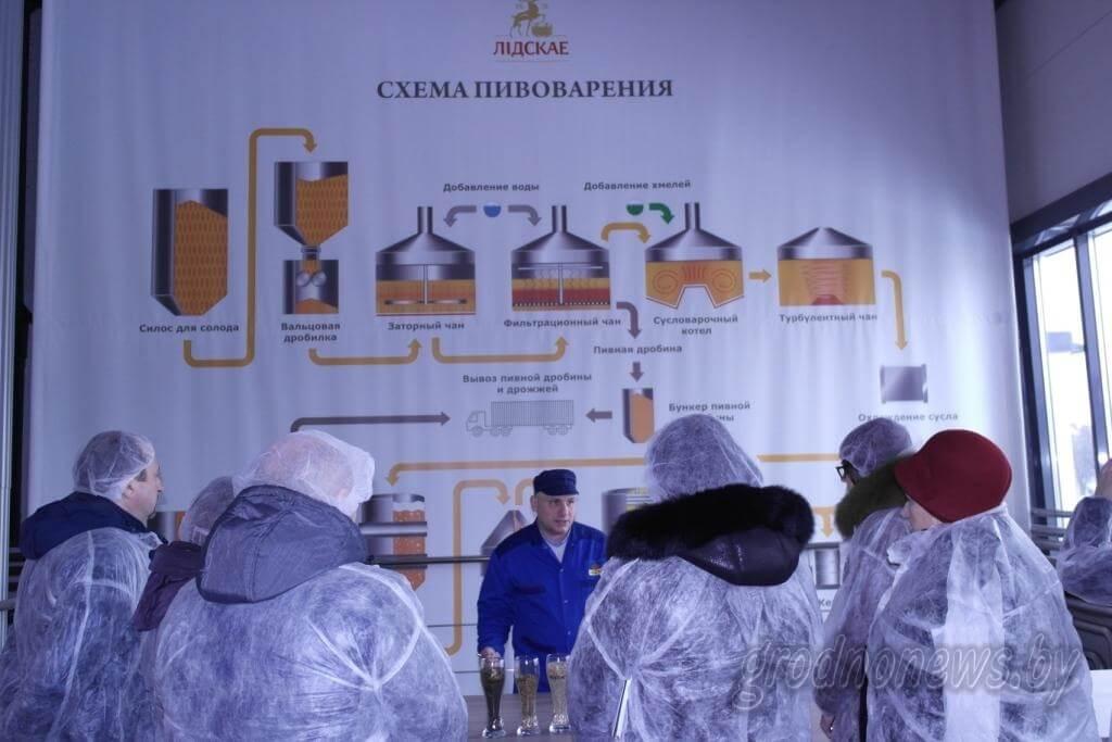 ОАО «Лидское пиво» развивает производственный туризм